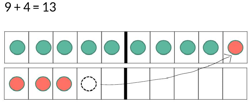 addition strategy add 9
